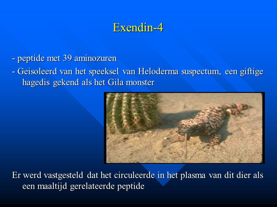 Exendin-4 - peptide met 39 aminozuren - Geisoleerd van het speeksel van Heloderma suspectum, een giftige hagedis gekend als het Gila monster Er werd vastgesteld dat het circuleerde in het plasma van dit dier als een maaltijd gerelateerde peptide