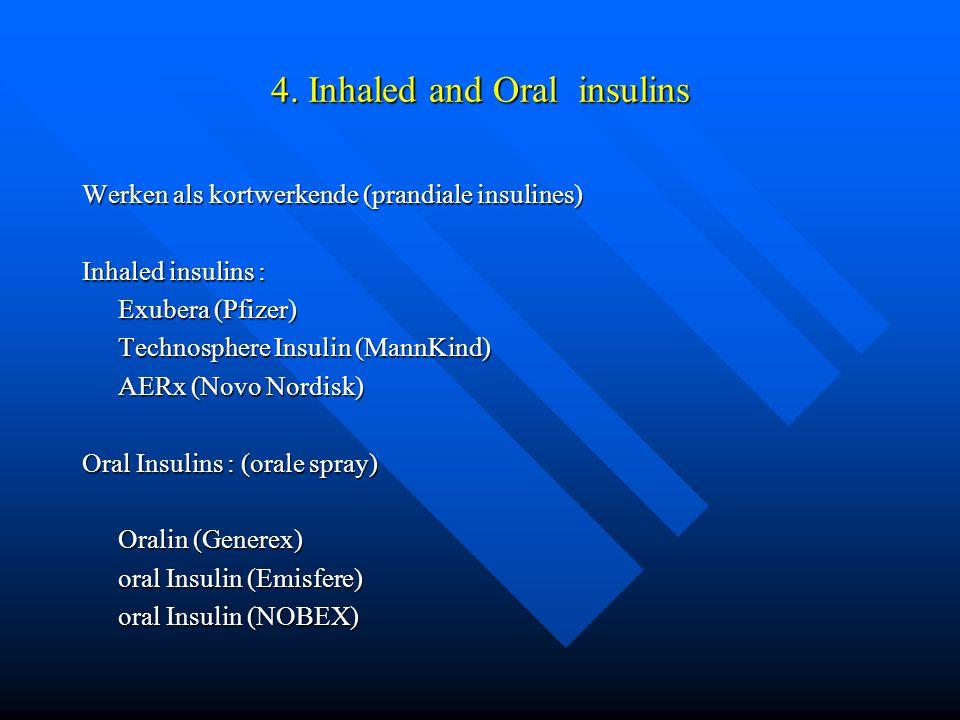 4. Inhaled and Oral insulins Werken als kortwerkende (prandiale insulines) Inhaled insulins : Exubera (Pfizer) Technosphere Insulin (MannKind) AERx (N