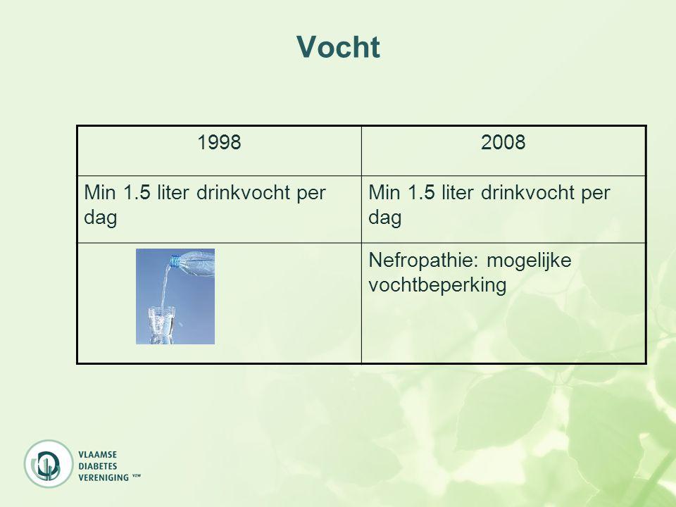 Vocht 19982008 Min 1.5 liter drinkvocht per dag Nefropathie: mogelijke vochtbeperking