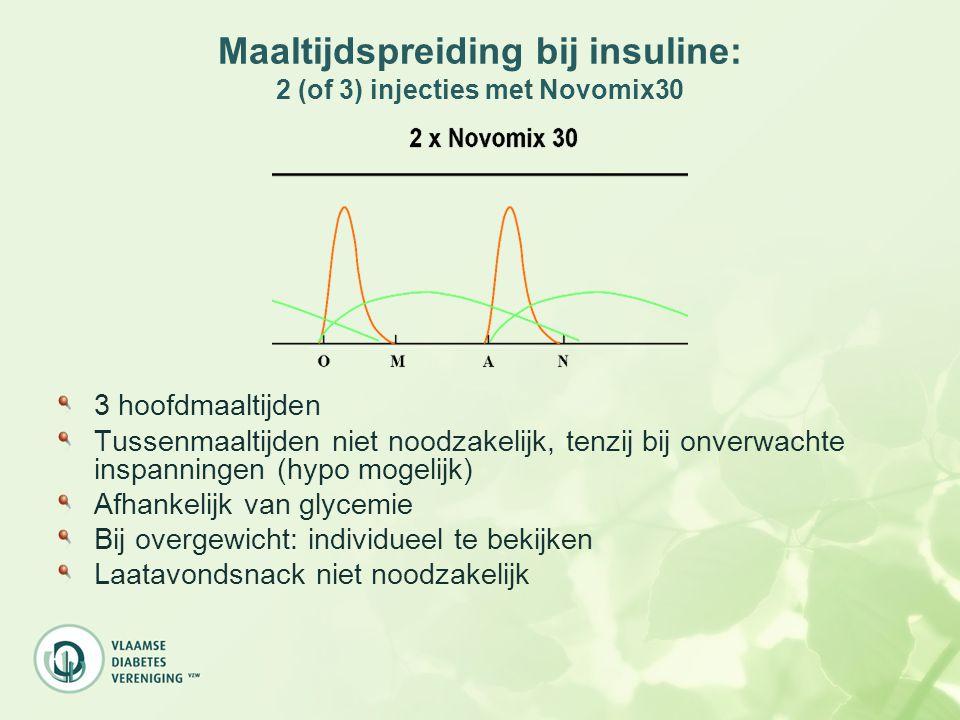 Maaltijdspreiding bij insuline: 2 (of 3) injecties met Novomix30 3 hoofdmaaltijden Tussenmaaltijden niet noodzakelijk, tenzij bij onverwachte inspanni
