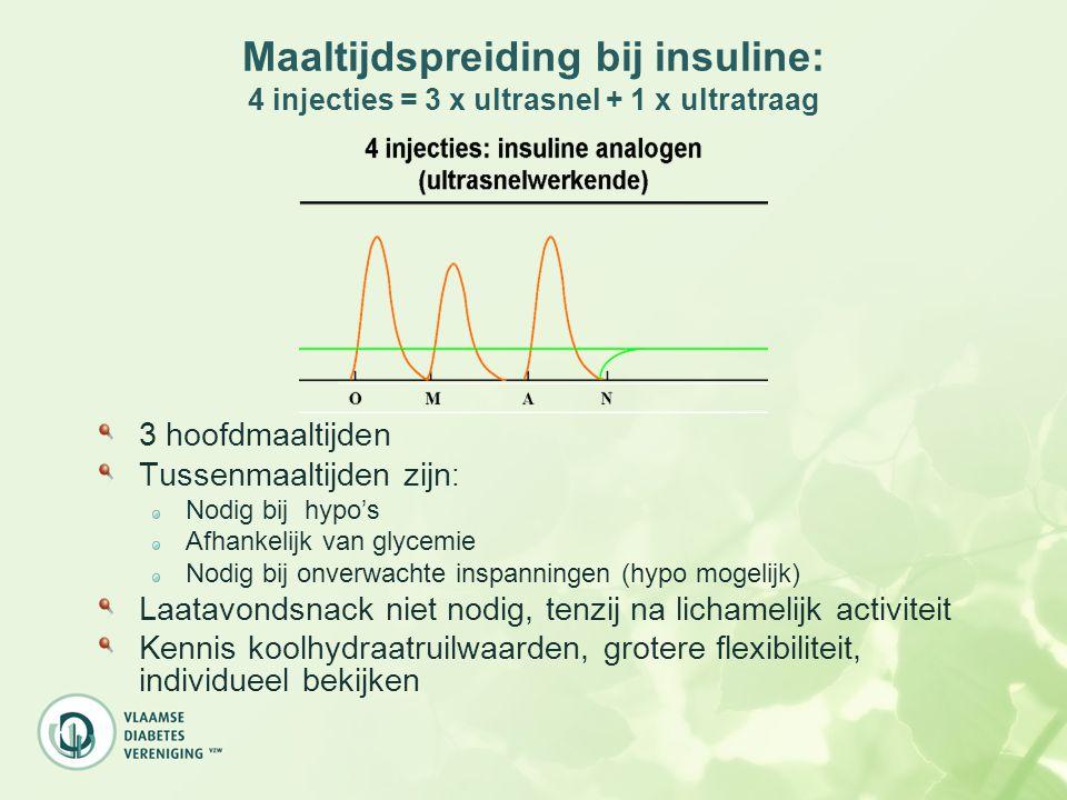 Maaltijdspreiding bij insuline: 4 injecties = 3 x ultrasnel + 1 x ultratraag 3 hoofdmaaltijden Tussenmaaltijden zijn : Nodig bij hypo's Afhankelijk va