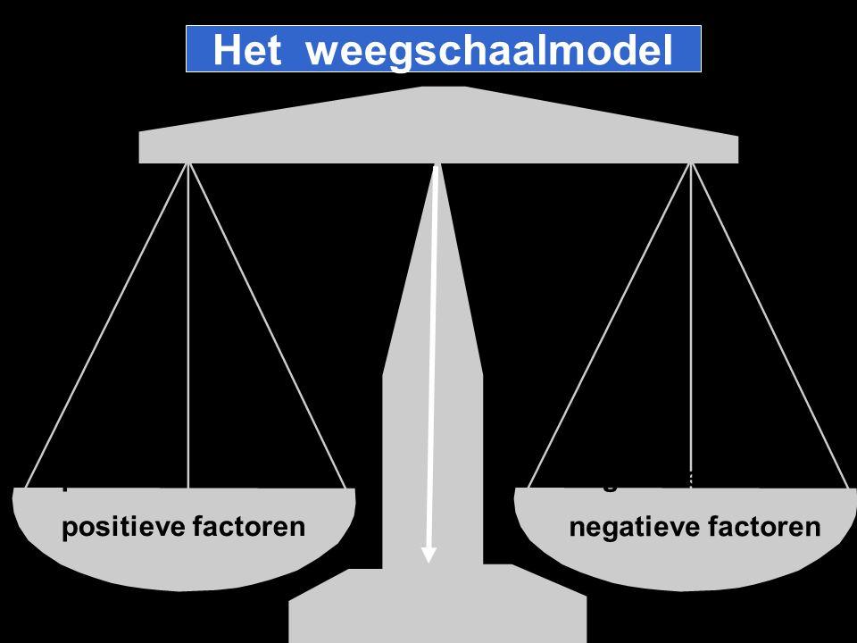 Het weegschaalmodel positieve factoren negatieve factoren positieve factoren