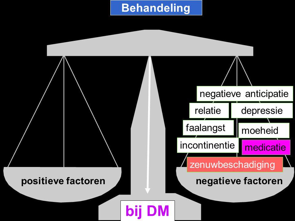 Behandeling positieve factorennegatieve factoren relatie medicatie moeheid incontinentie depressie negatieve anticipatie faalangst zenuwbeschadiging b