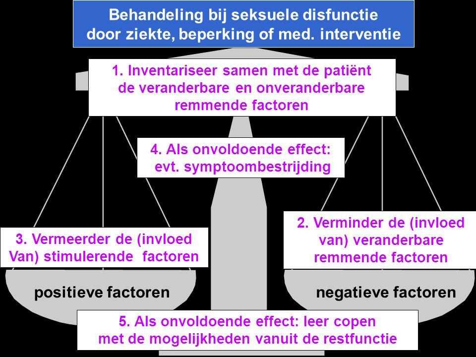 Behandeling bij seksuele disfunctie door ziekte, beperking of med. interventie positieve factorennegatieve factoren 1. Inventariseer samen met de pati