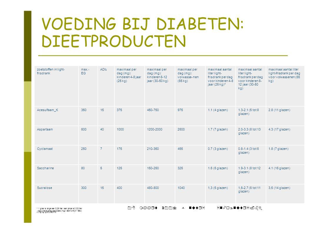 VOEDING BIJ DIABETEN: DIEETPRODUCTEN zoetstoffen in light-max. 1 ADI 2 maximaal per maximaal aantal maximaal aantal liter frisdrankEGdag (mg): liter l
