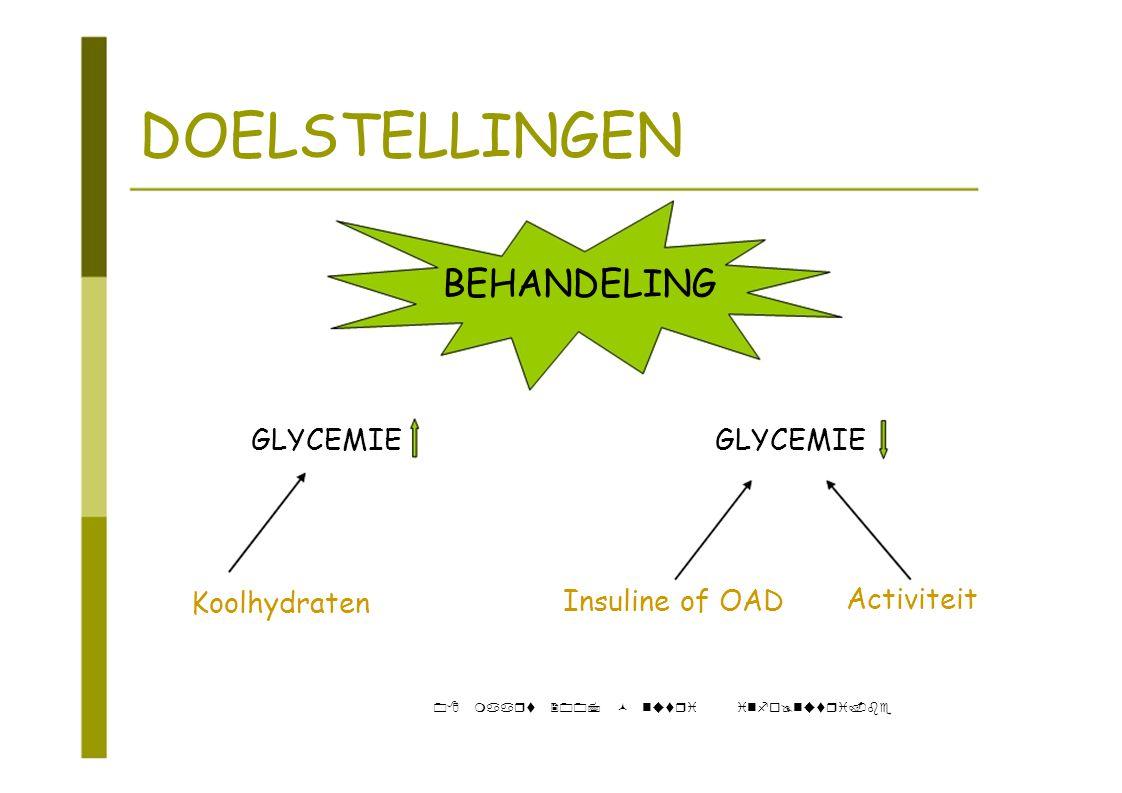 DOELSTELLINGEN BEHANDELING GLYCEMIE Insuline of OAD Activiteit Koolhydraten 