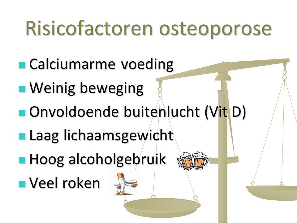 11 Risicofactoren osteoporose Calciumarme voeding Calciumarme voeding Weinig beweging Weinig beweging Onvoldoende buitenlucht (Vit D) Onvoldoende buit