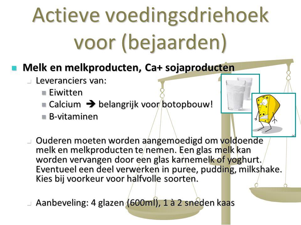 20 Actieve voedingsdriehoek voor (bejaarden) Melk en melkproducten, Ca+ sojaproducten Melk en melkproducten, Ca+ sojaproducten Leveranciers van: Lever