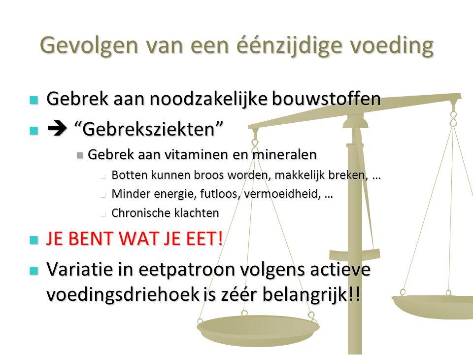 """54 Gevolgen van een éénzijdige voeding Gebrek aan noodzakelijke bouwstoffen Gebrek aan noodzakelijke bouwstoffen  """"Gebreksziekten""""  """"Gebreksziekten"""""""