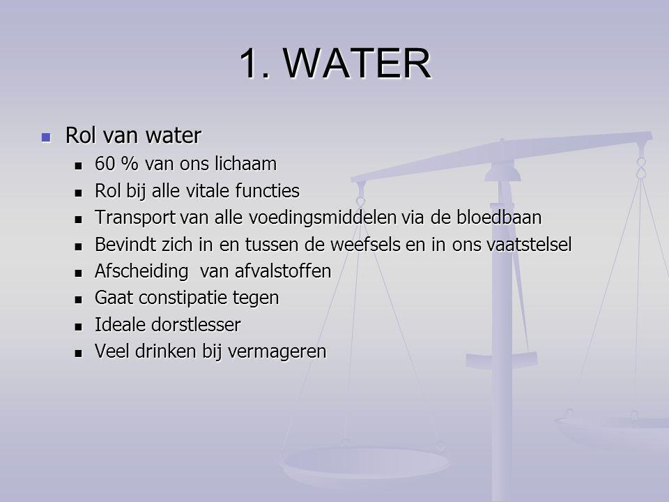 1. WATER Rol van water Rol van water 60 % van ons lichaam 60 % van ons lichaam Rol bij alle vitale functies Rol bij alle vitale functies Transport van