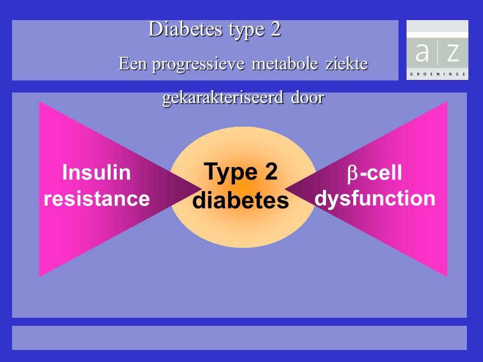 Insulin resistance  -cell dysfunction Type 2 diabetes Diabetes type 2 Een progressieve metabole ziekte gekarakteriseerd door