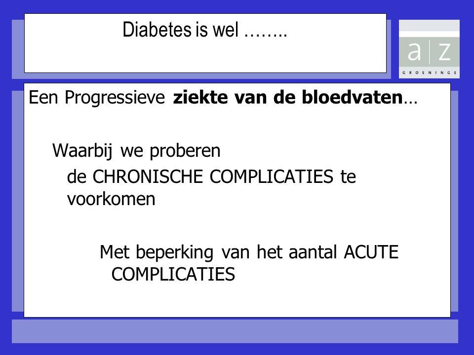 UKPDS MAIN STUDY Effect of Treatment on HbA1 c Adapted from UK Prospective Diabetes Study (UKPDS) Group.