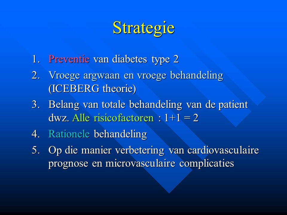 Strategie 1.Preventie van diabetes type 2 2.Vroege argwaan en vroege behandeling (ICEBERG theorie) 3.Belang van totale behandeling van de patient dwz.