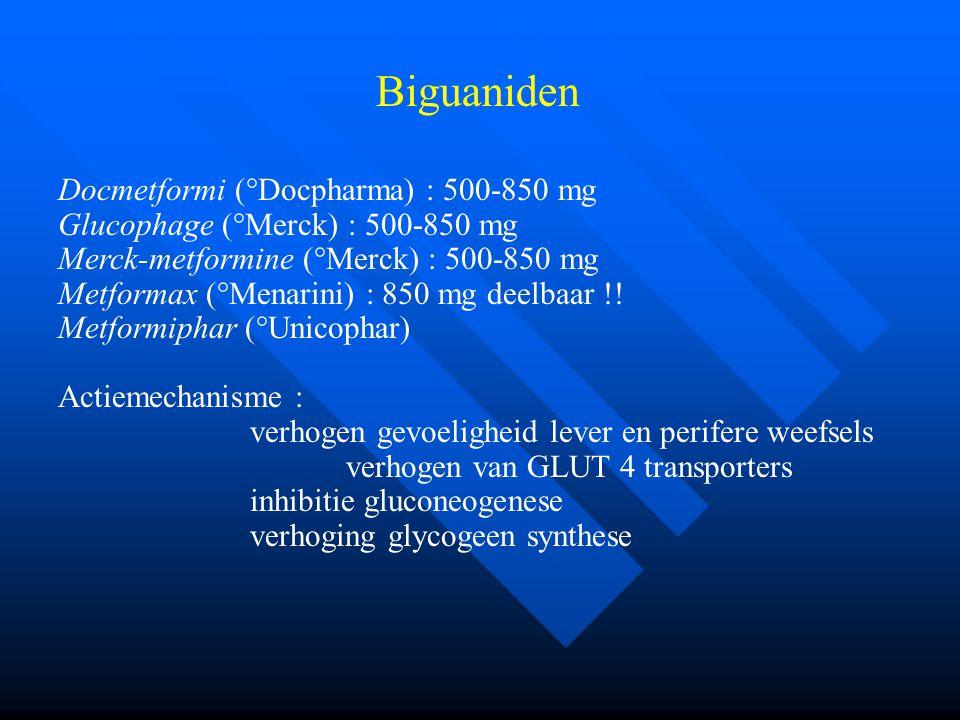 Biguaniden Docmetformi (°Docpharma) : 500-850 mg Glucophage (°Merck) : 500-850 mg Merck-metformine (°Merck) : 500-850 mg Metformax (°Menarini) : 850 mg deelbaar !.