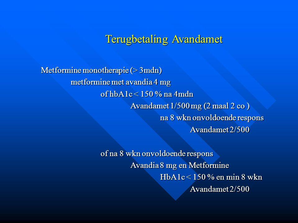 Terugbetaling Avandamet Metformine monotherapie (> 3mdn) metformine met avandia 4 mg of hbA1c < 150 % na 4mdn Avandamet 1/500 mg (2 maal 2 co ) na 8 wkn onvoldoende respons Avandamet 2/500 of na 8 wkn onvoldoende respons Avandia 8 mg en Metformine HbA1c < 150 % en min 8 wkn Avandamet 2/500