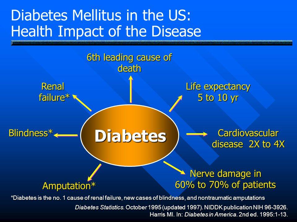 Structure of insulin detemir