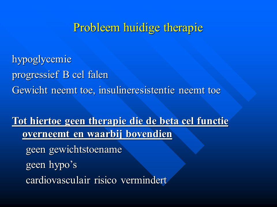 Probleem huidige therapie hypoglycemie progressief B cel falen Gewicht neemt toe, insulineresistentie neemt toe Tot hiertoe geen therapie die de beta cel functie overneemt en waarbij bovendien geen gewichtstoename geen hypo's cardiovasculair risico vermindert