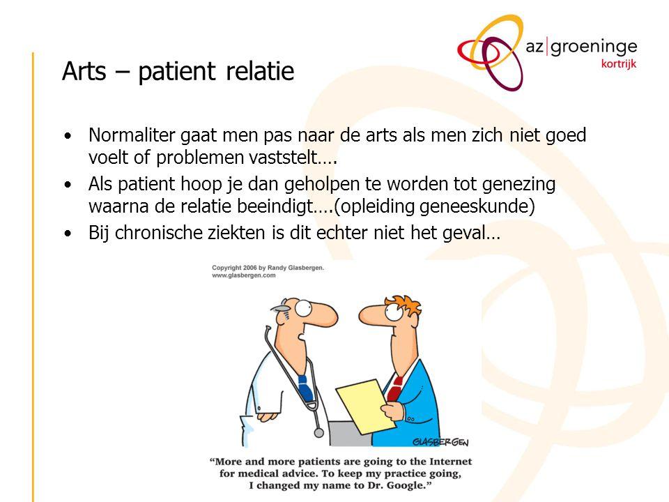 Arts – patient relatie Normaliter gaat men pas naar de arts als men zich niet goed voelt of problemen vaststelt…. Als patient hoop je dan geholpen te