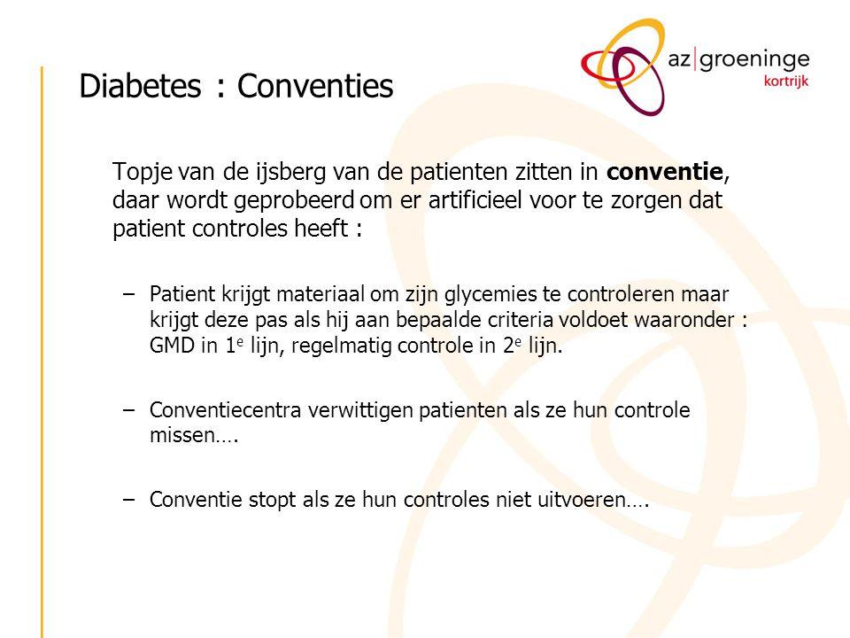 Diabetes : Conventies Topje van de ijsberg van de patienten zitten in conventie, daar wordt geprobeerd om er artificieel voor te zorgen dat patient co