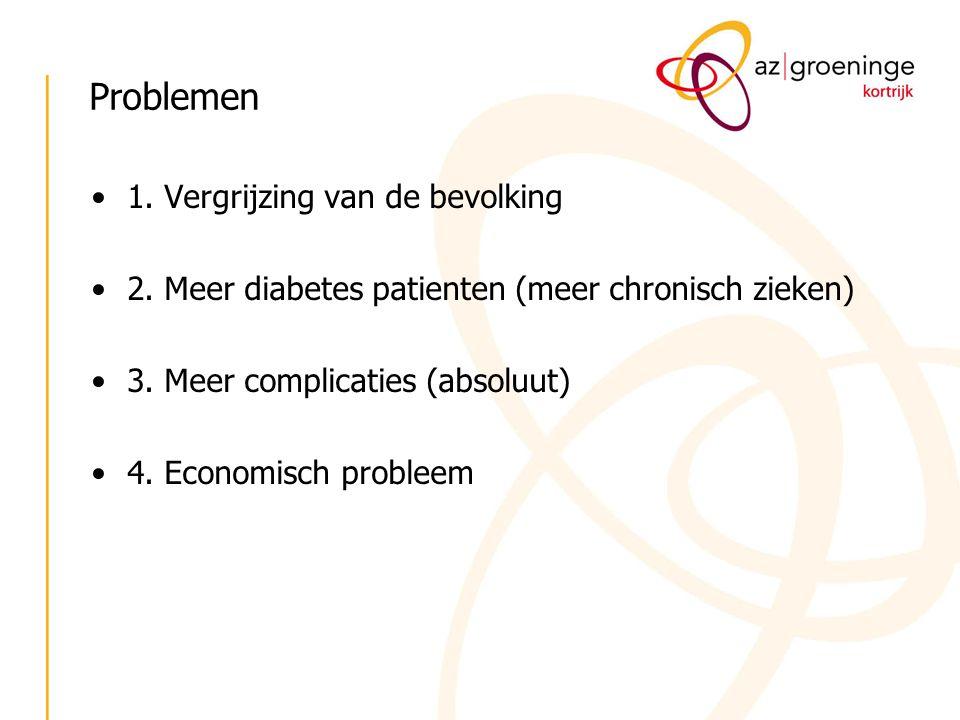 Problemen 1. Vergrijzing van de bevolking 2. Meer diabetes patienten (meer chronisch zieken) 3. Meer complicaties (absoluut) 4. Economisch probleem