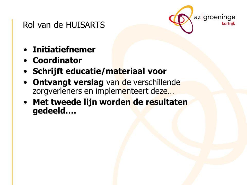 Rol van de HUISARTS Initiatiefnemer Coordinator Schrijft educatie/materiaal voor Ontvangt verslag van de verschillende zorgverleners en implementeert