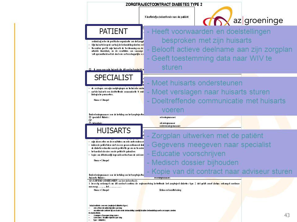 43 PATIENT SPECIALIST HUISARTS - Heeft voorwaarden en doelstellingen besproken met zijn huisarts - Belooft actieve deelname aan zijn zorgplan - Geeft