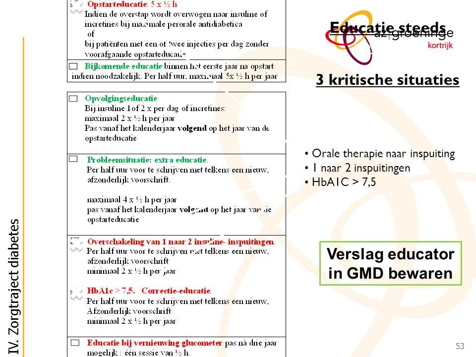 53 Educatie steeds verplicht 3 kritische situaties Orale therapie naar inspuiting 1 naar 2 inspuitingen HbA1C > 7,5 IV. Zorgtraject diabetes Verslag e