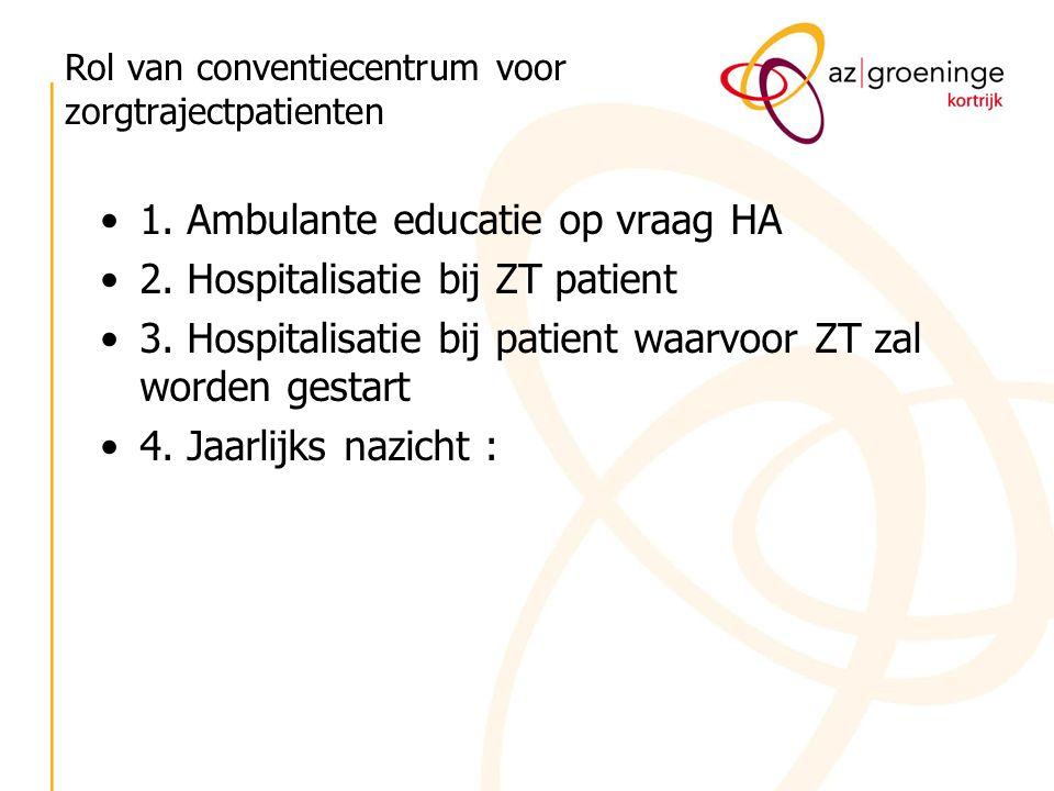 Rol van conventiecentrum voor zorgtrajectpatienten 1. Ambulante educatie op vraag HA 2. Hospitalisatie bij ZT patient 3. Hospitalisatie bij patient wa