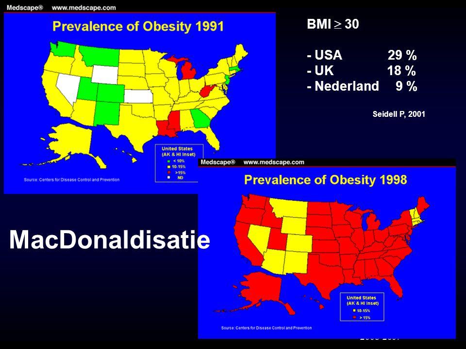 MacDonaldisatie BMI  30 - USA 29 % - UK 18 % - Nederland 9 % Seidell P, 2001