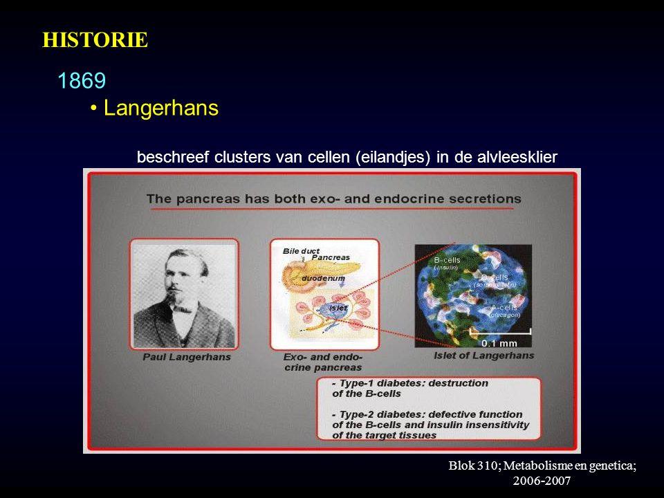 Blok 310; Metabolisme en genetica; 2006-2007 1869 Langerhans beschreef clusters van cellen (eilandjes) in de alvleesklier HISTORIE