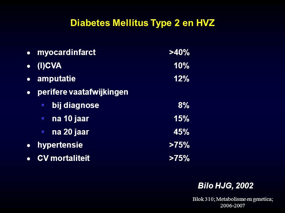 Blok 310; Metabolisme en genetica; 2006-2007 Diabetes Mellitus Type 2 en HVZ  myocardinfarct>40%  (I)CVA 10%  amputatie 12%  perifere vaatafwijkingen  bij diagnose 8%  na 10 jaar 15%  na 20 jaar 45%  hypertensie>75%  CV mortaliteit>75% Bilo HJG, 2002