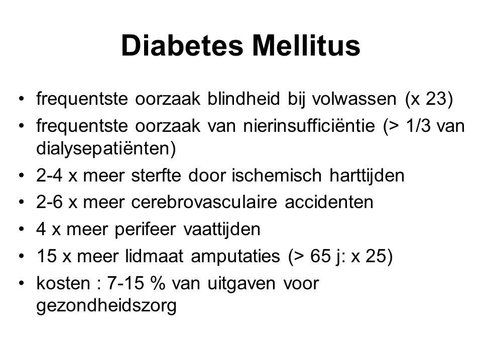 Diabetes Mellitus frequentste oorzaak blindheid bij volwassen (x 23) frequentste oorzaak van nierinsufficiëntie (> 1/3 van dialysepatiënten) 2-4 x meer sterfte door ischemisch harttijden 2-6 x meer cerebrovasculaire accidenten 4 x meer perifeer vaattijden 15 x meer lidmaat amputaties (> 65 j: x 25) kosten : 7-15 % van uitgaven voor gezondheidszorg