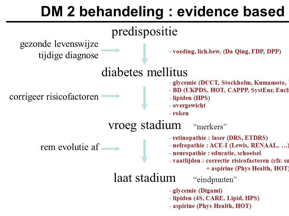 diabetes mellitus corrigeer risicofactoren rem evolutie af laat stadium merkers eindpunten vroeg stadium - voeding, lich.bew.