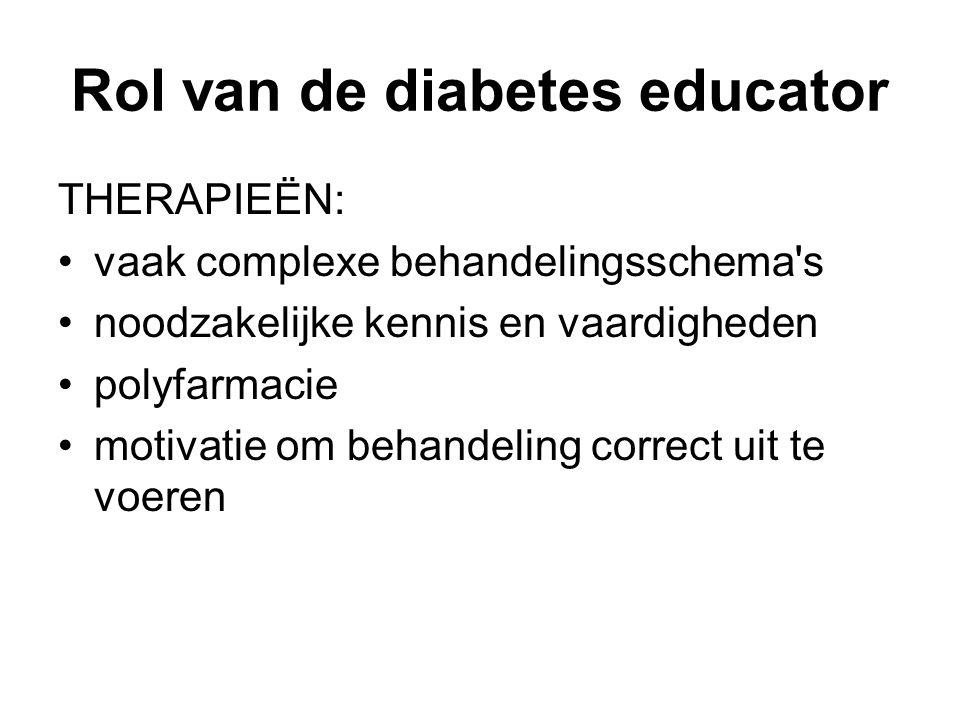Rol van de diabetes educator THERAPIEËN: vaak complexe behandelingsschema s noodzakelijke kennis en vaardigheden polyfarmacie motivatie om behandeling correct uit te voeren
