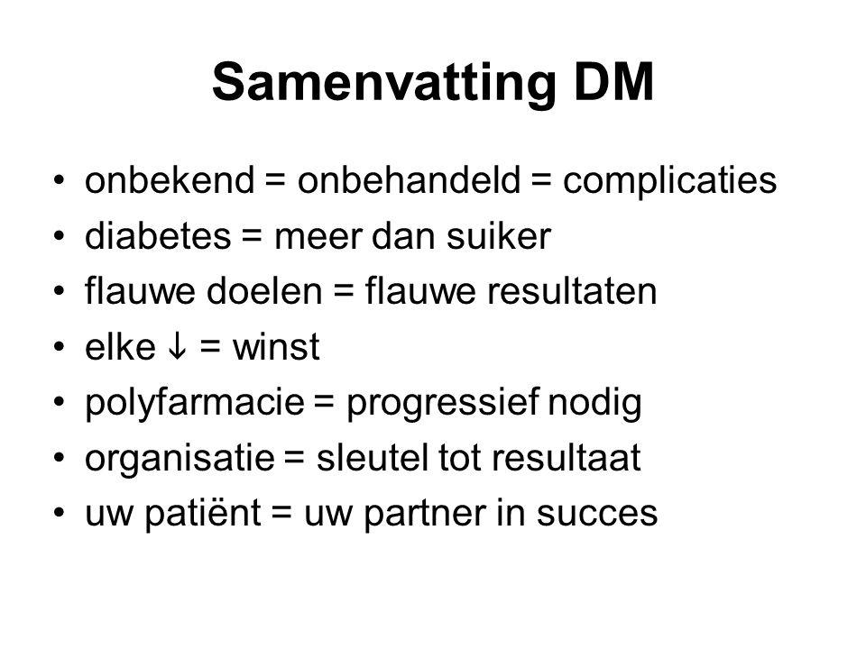 Samenvatting DM onbekend = onbehandeld = complicaties diabetes = meer dan suiker flauwe doelen = flauwe resultaten elke  = winst polyfarmacie = progr