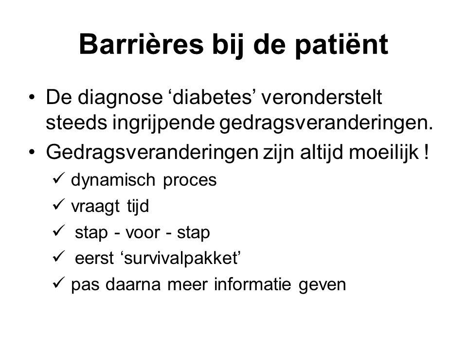 Barrières bij de patiënt De diagnose 'diabetes' veronderstelt steeds ingrijpende gedragsveranderingen. Gedragsveranderingen zijn altijd moeilijk ! dyn