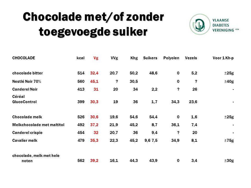 Chocolade met/of zonder toegevoegde suiker CHOCOLADEkcalVg VVg KhgSuikersPolyolenVezelsVoor 1 Kh-p chocolade bitter51432,420,750,248,605,2±25g Nestlé