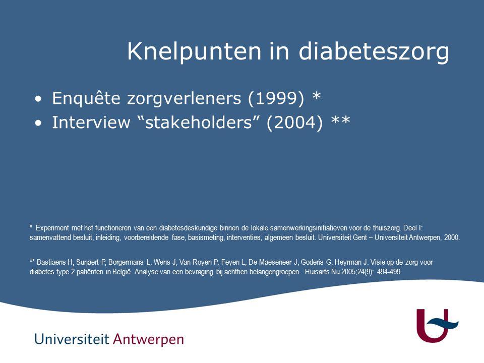 Knelpunten in diabeteszorg Enquête zorgverleners (1999) * Interview stakeholders (2004) ** * Experiment met het functioneren van een diabetesdeskundige binnen de lokale samenwerkingsinitiatieven voor de thuiszorg.