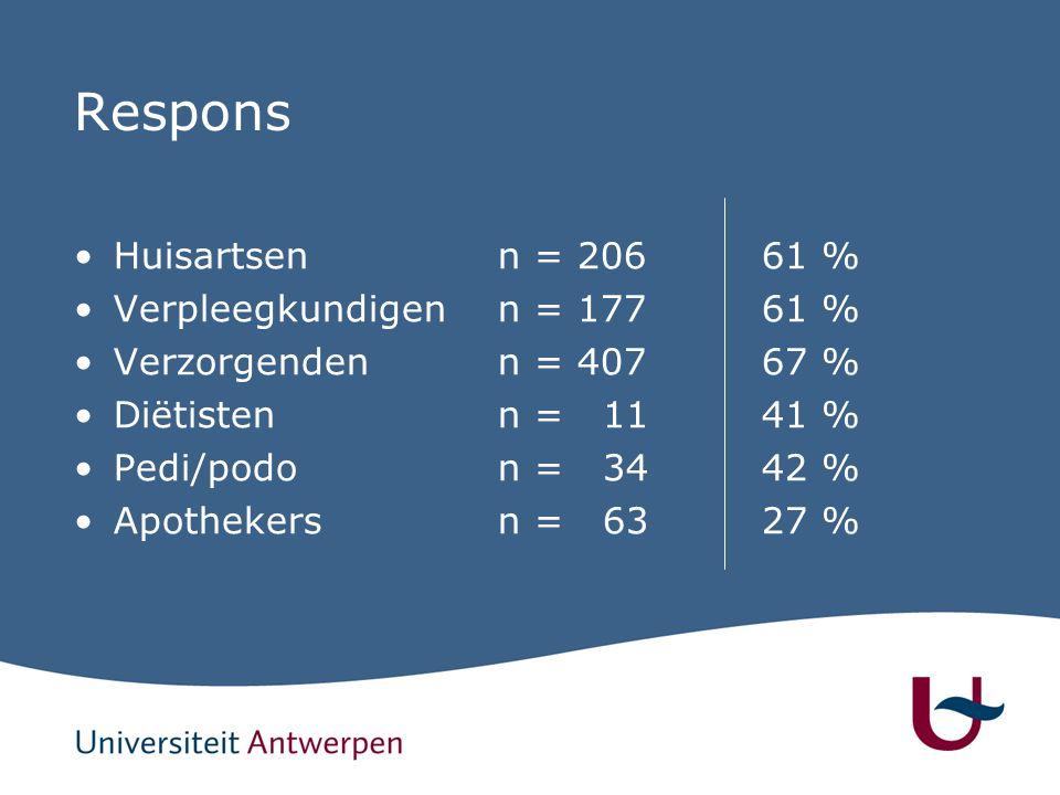 Respons  Huisartsen n = 206 61 % Verpleegkundigenn = 177 61 % Verzorgendenn = 407 67 % Diëtistenn = 11 41 % Pedi/podon = 34 42 % Apothekersn = 63 27 %