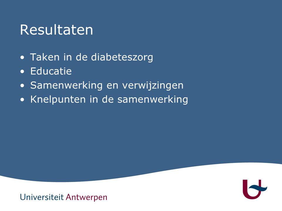 Resultaten Taken in de diabeteszorg Educatie Samenwerking en verwijzingen Knelpunten in de samenwerking