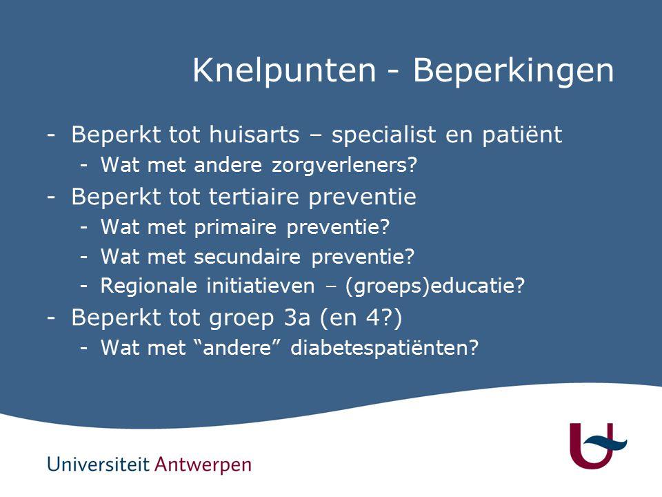 Knelpunten - Beperkingen -Beperkt tot huisarts – specialist en patiënt -Wat met andere zorgverleners.
