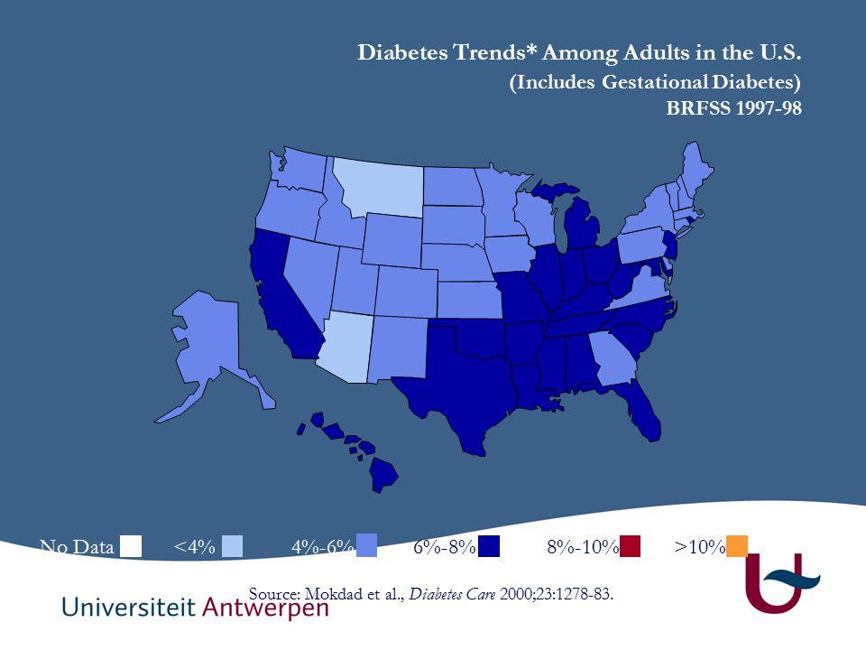 Enquête zorgverleners Doelstelling (algemeen) Onderzoeken hoe het toevoegen van een voltijds diabetesdeskundige (= facilitator) aan een bestaand SIT de zorg voor type 2 diabetespatiënten kan verbeteren.