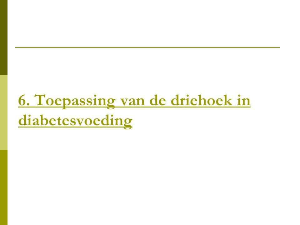 6. Toepassing van de driehoek in diabetesvoeding