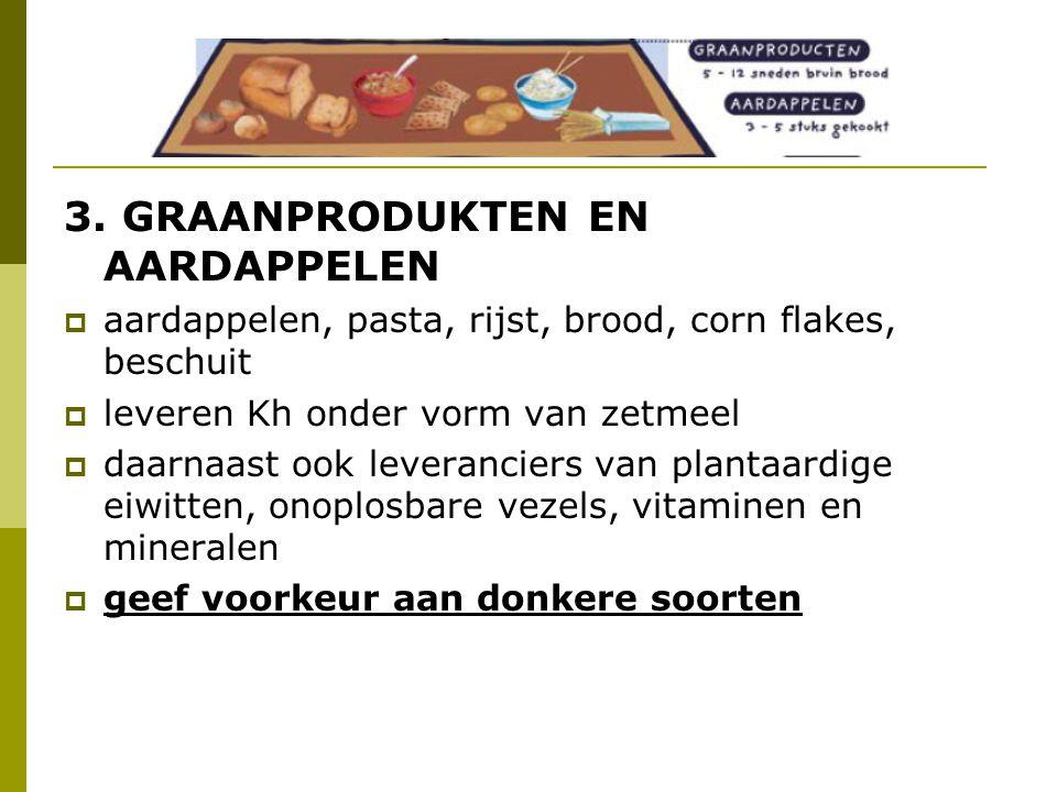3. GRAANPRODUKTEN EN AARDAPPELEN  aardappelen, pasta, rijst, brood, corn flakes, beschuit  leveren Kh onder vorm van zetmeel  daarnaast ook leveran