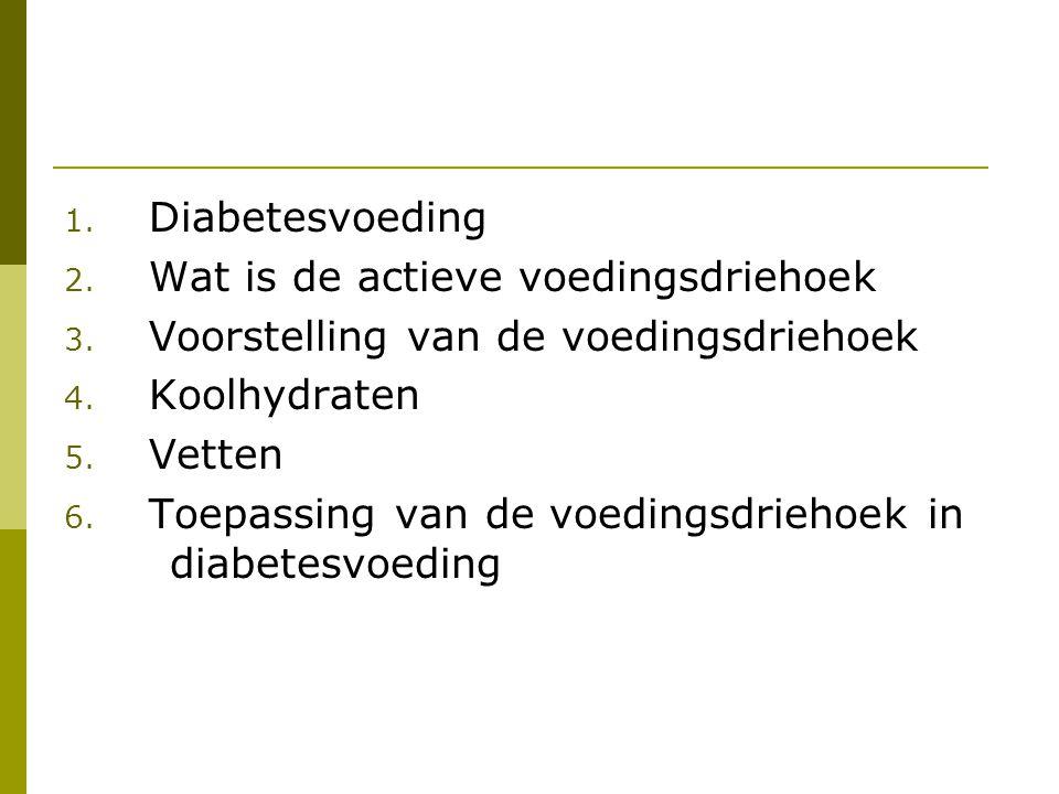 1. Diabetesvoeding 2. Wat is de actieve voedingsdriehoek 3. Voorstelling van de voedingsdriehoek 4. Koolhydraten 5. Vetten 6. Toepassing van de voedin