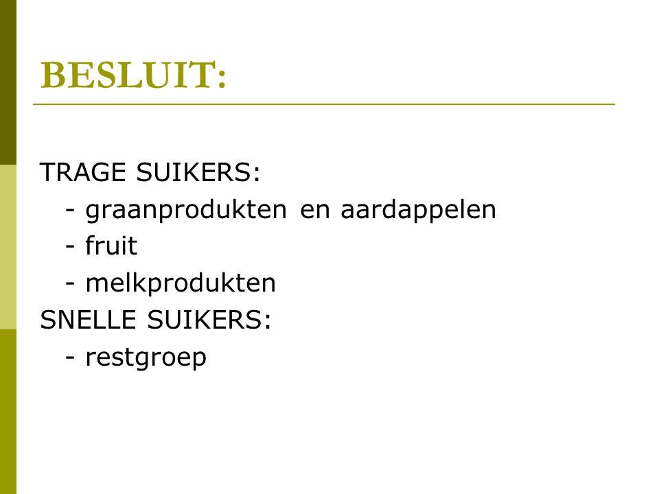 BESLUIT: TRAGE SUIKERS: - graanprodukten en aardappelen - fruit - melkprodukten SNELLE SUIKERS: - restgroep