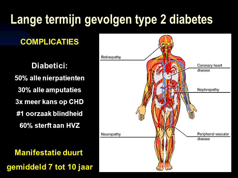 Diabetici: 50% alle nierpatienten 30% alle amputaties 3x meer kans op CHD #1 oorzaak blindheid 60% sterft aan HVZ Manifestatie duurt gemiddeld 7 tot 1