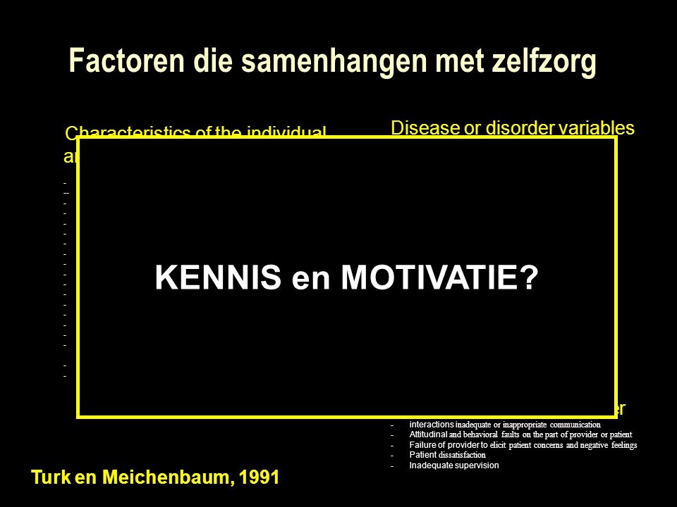 Factoren die samenhangen met zelfzorg Characteristics of the individual and environment - age, sex, education, income -- Type and severity of psychiat