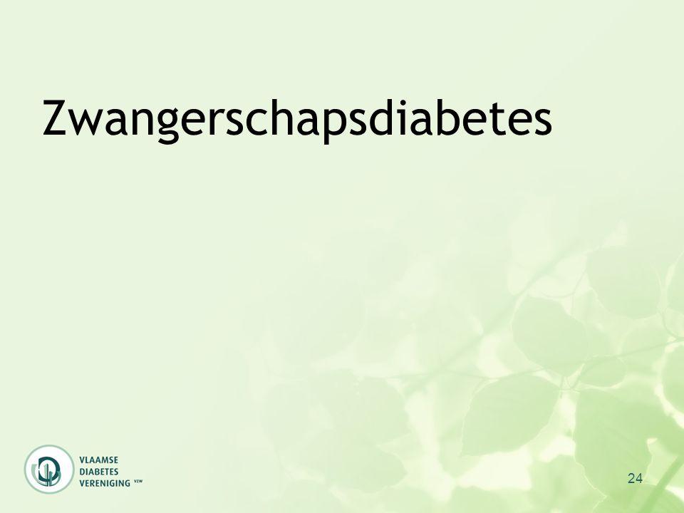 24 Zwangerschapsdiabetes