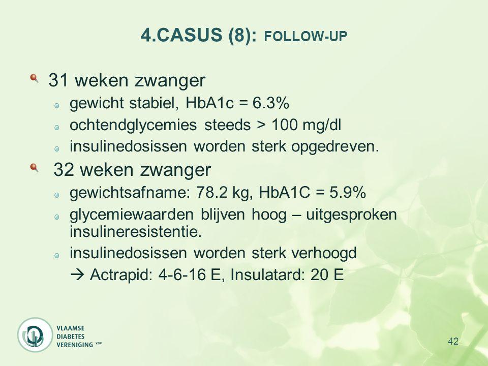 42 4.CASUS (8): FOLLOW-UP 31 weken zwanger gewicht stabiel, HbA1c = 6.3% ochtendglycemies steeds > 100 mg/dl insulinedosissen worden sterk opgedreven.